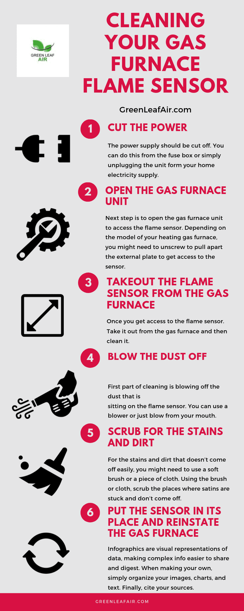 How To Clean Your Gas Furnace Flame Sensor