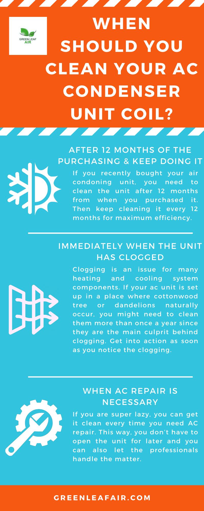 When Should You Clean Your AC Condenser Unit Coil