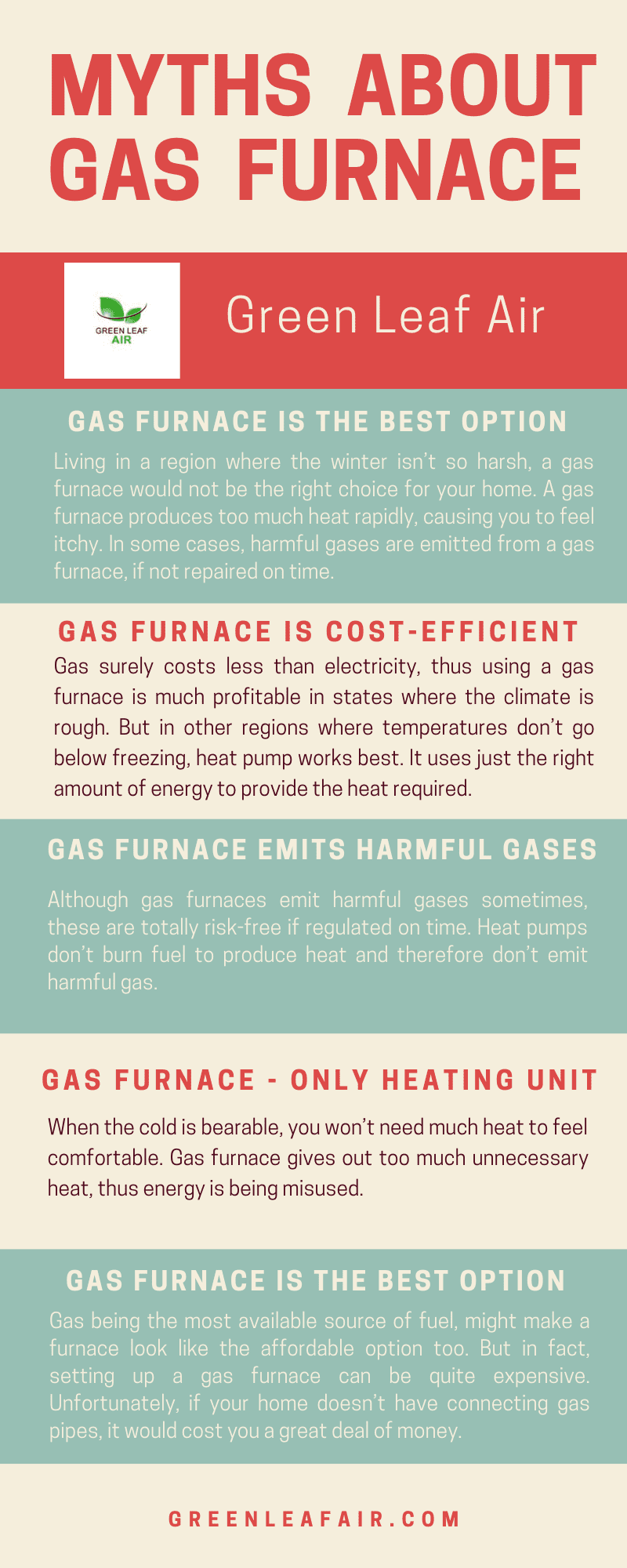 Myths About Gas Furnace