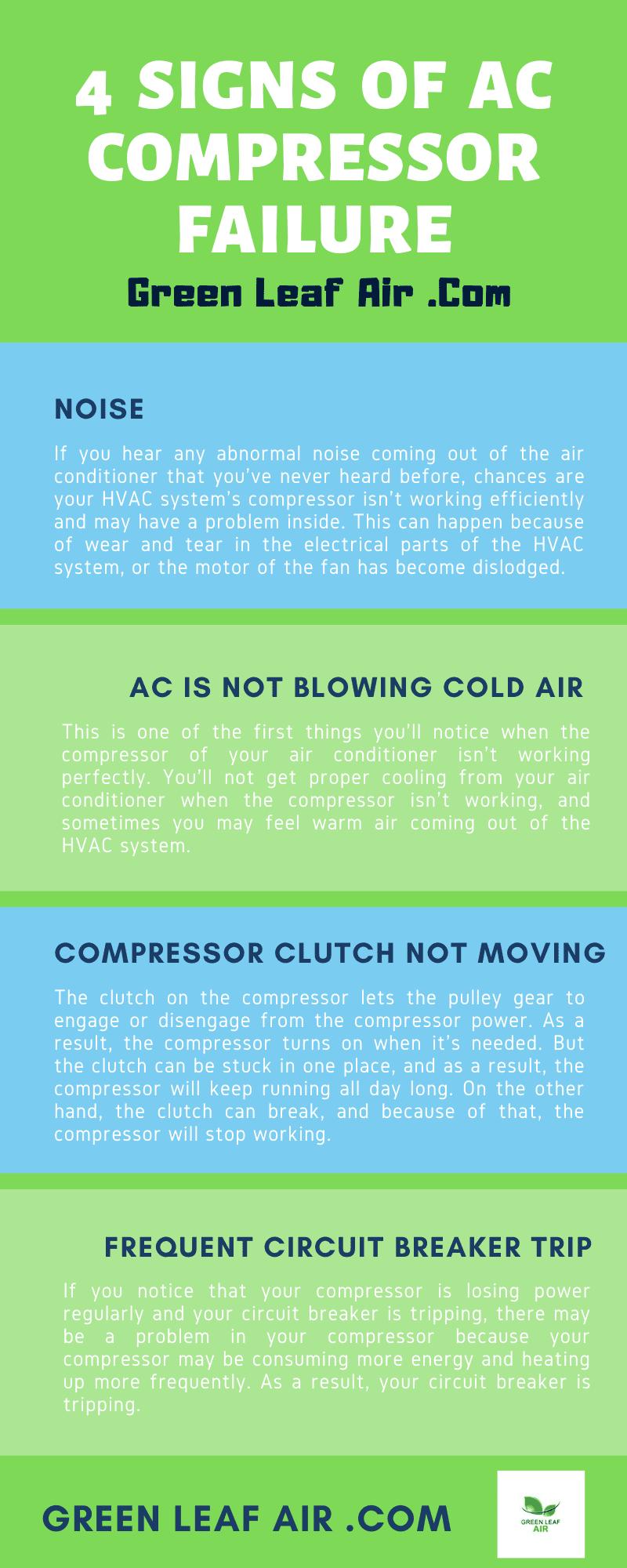 4 Signs of AC Compressor Failure