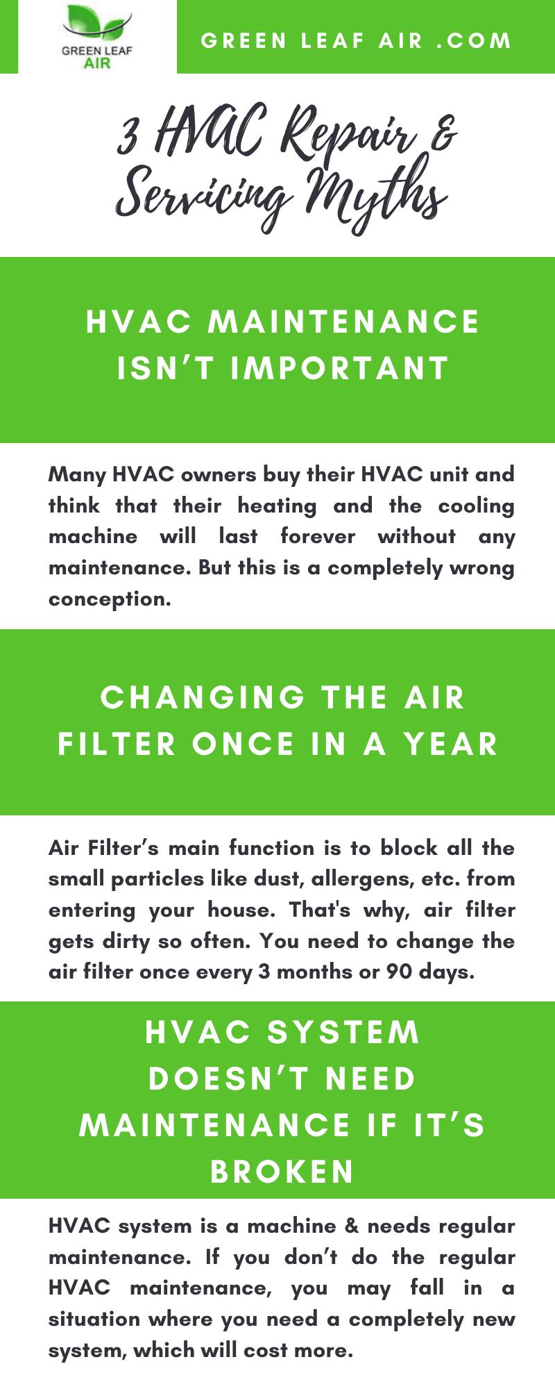 3 HVAC Repair & Servicing Myths