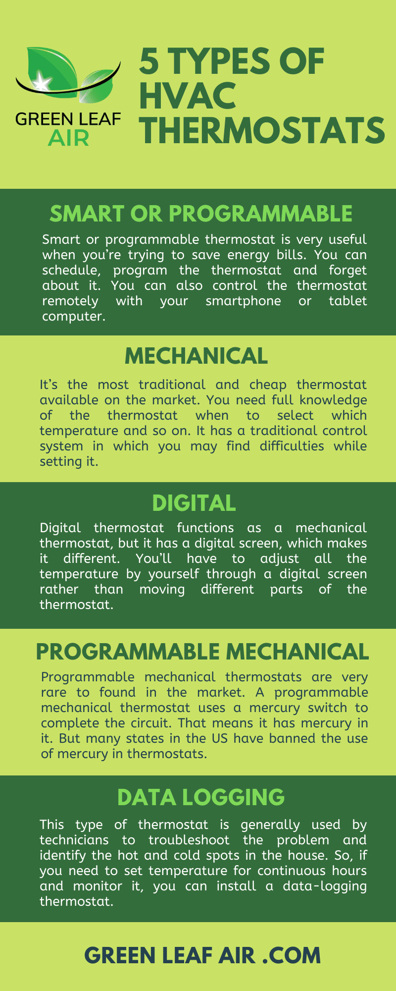 5 Types Of Hvac Thermostats  Infographic