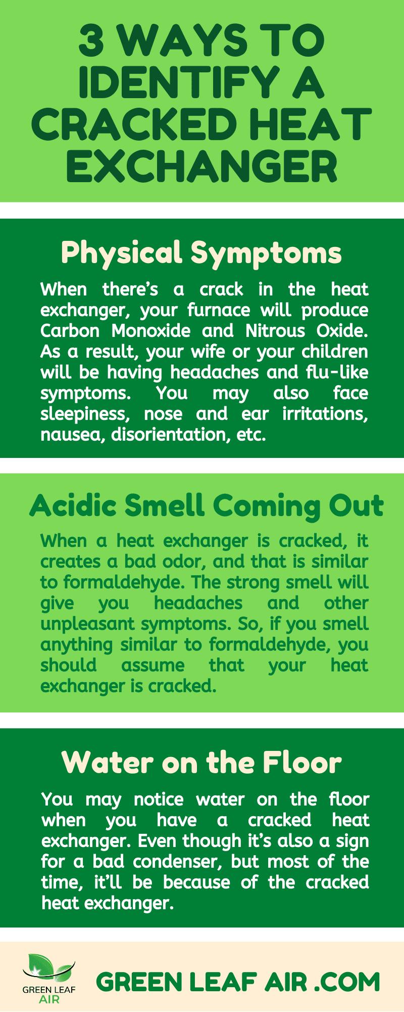 3 Ways to Identify a Cracked Heat Exchanger