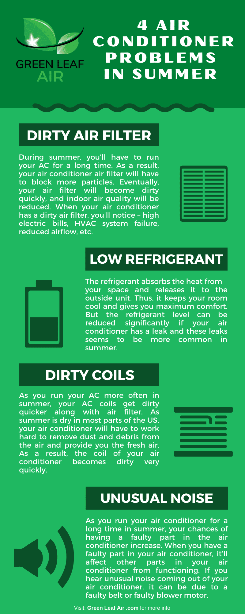 4 Common Air Conditioner Problems In Summer
