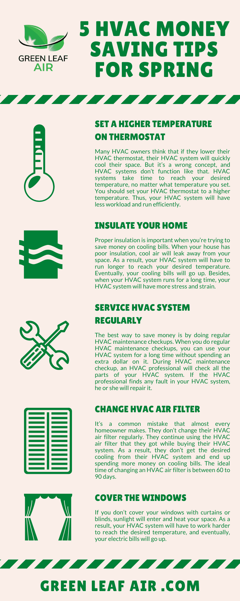 5 Money Saving Tips for HVAC Systems in Spring