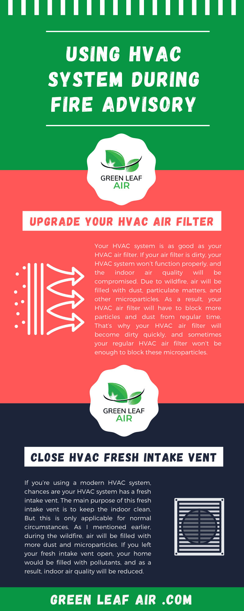 Using HVAC System During Fire Advisory