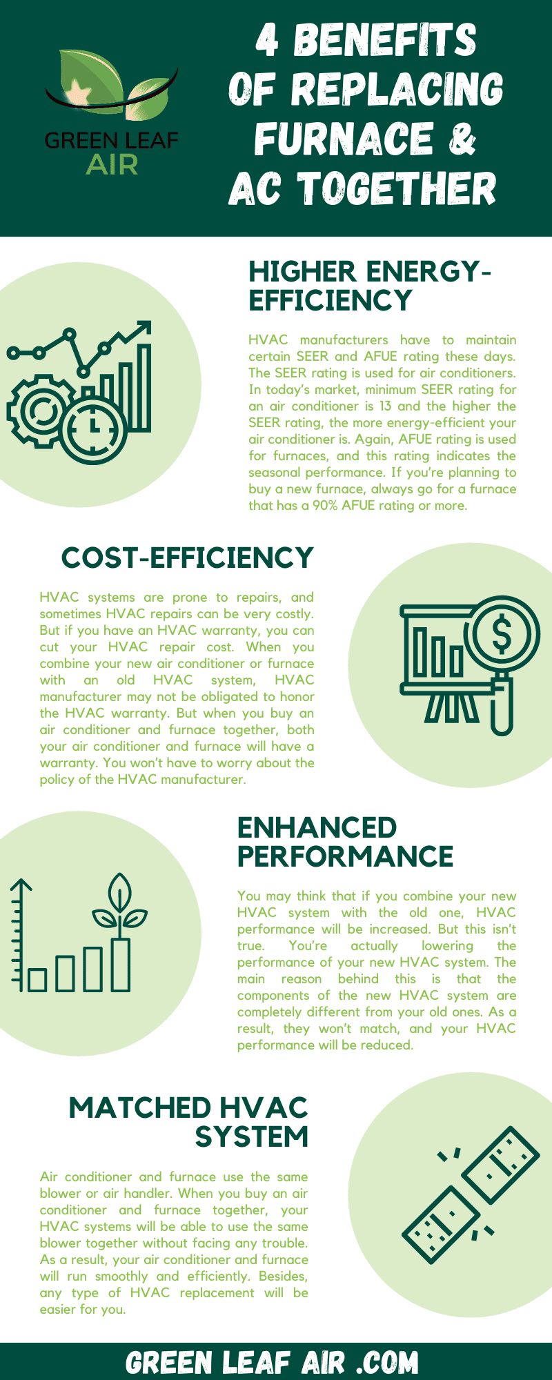 4 Benefits of Replacing Furnace & AC Together