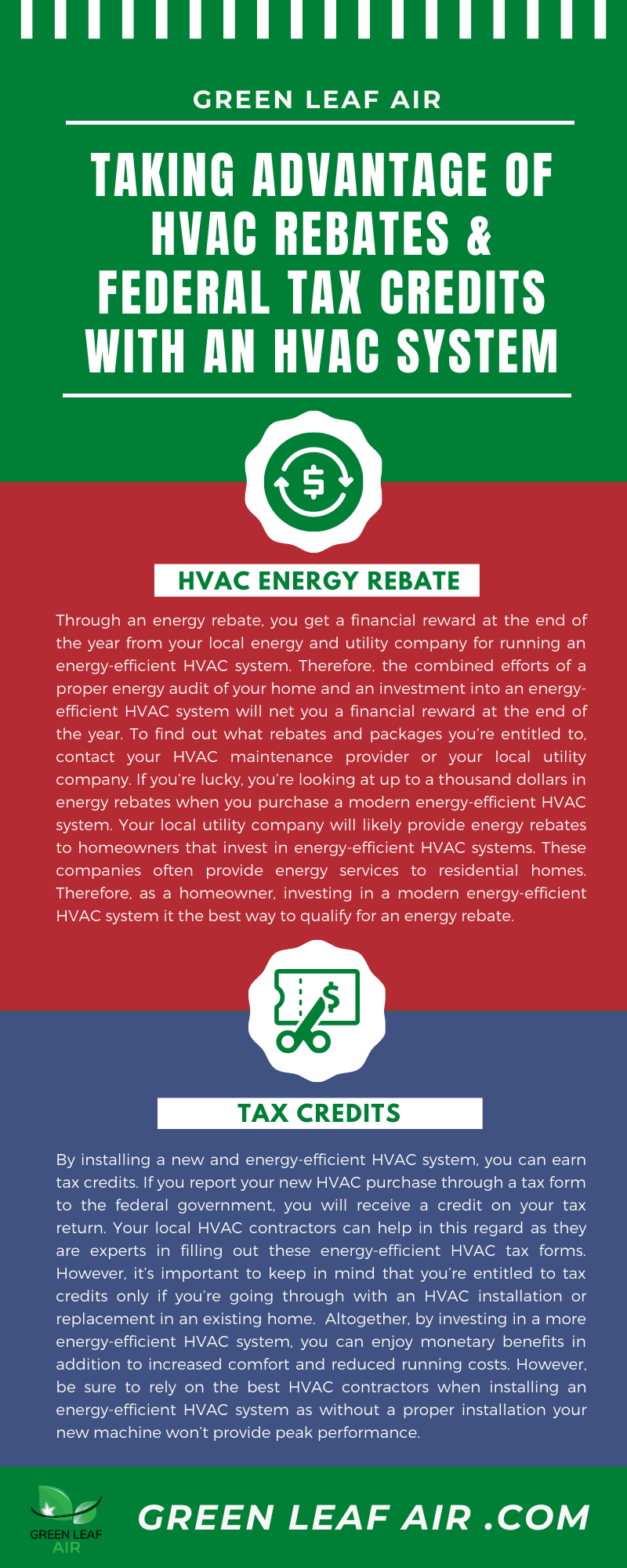 Taking Advantage of HVAC Rebates and Federal Tax Credits with An HVAC System